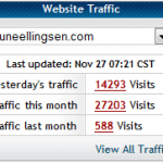 Website traffic, good and bad.