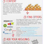 The 7 Step Affiliate Marketing For Newbies Infographic