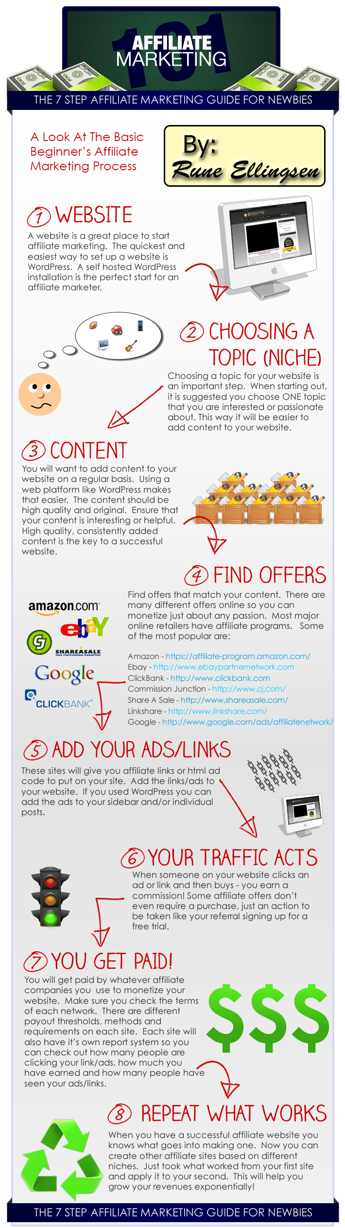 affiliate_marketing_infographic_rune1
