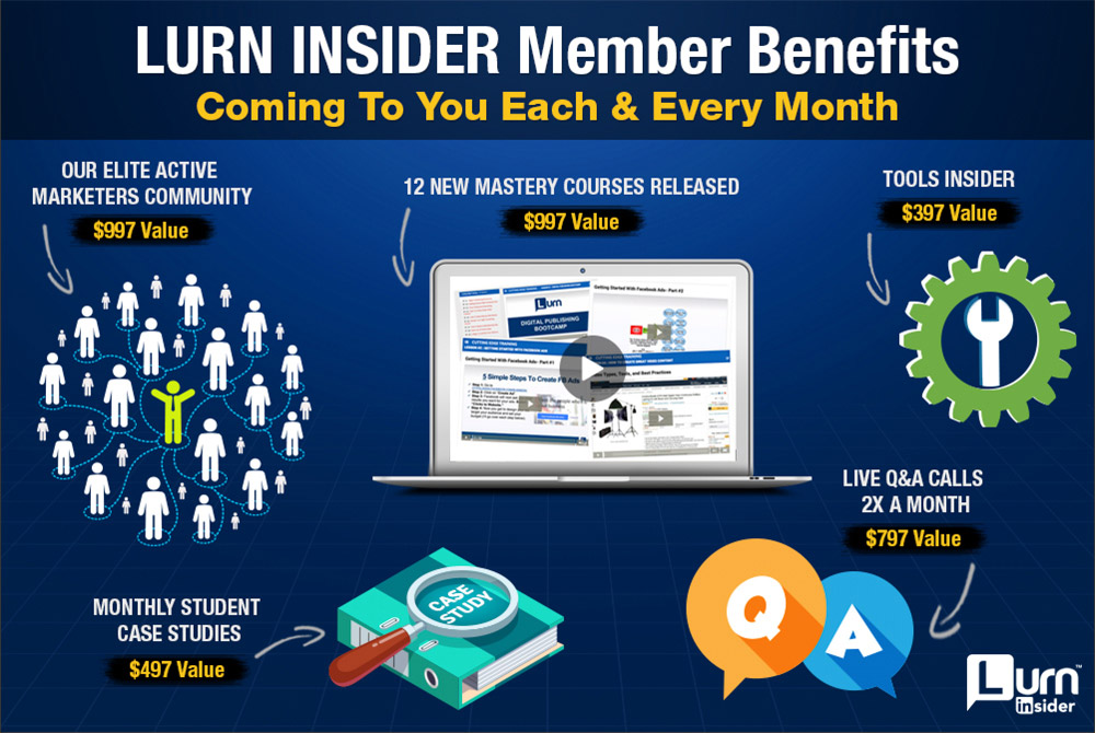 Lurn Insider Review Extra